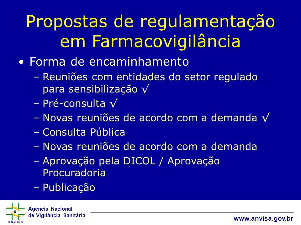 Agência Nacional de Vigilância Sanitária www.anvisa.gov.br Propostas de regulamentação em Farmacovigilância Forma de encaminhamento –Reuniões com enti