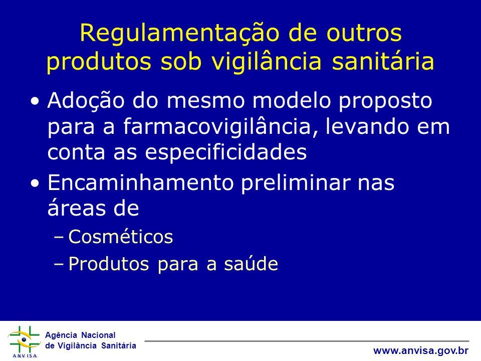 Agência Nacional de Vigilância Sanitária www.anvisa.gov.br Regulamentação de outros produtos sob vigilância sanitária Adoção do mesmo modelo proposto