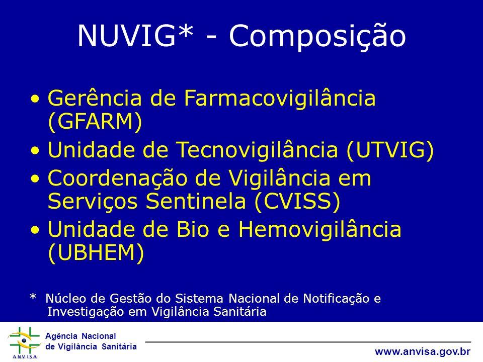 Agência Nacional de Vigilância Sanitária www.anvisa.gov.br NUVIG* - Composição Gerência de Farmacovigilância (GFARM) Unidade de Tecnovigilância (UTVIG