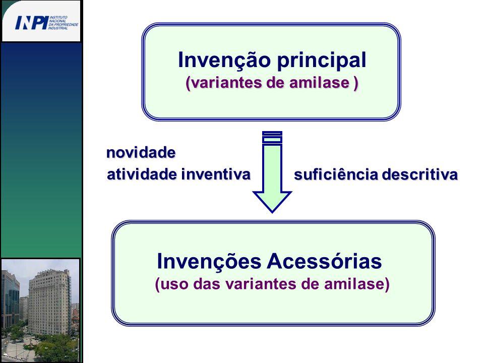 novidade atividade inventiva Invenção principal (variantes de amilase ) Invenções Acessórias (uso das variantes de amilase) suficiência descritiva
