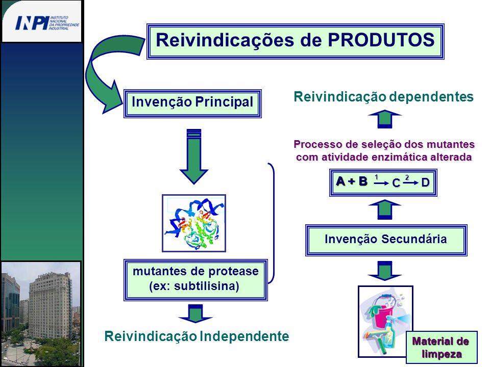 Invenção Principal Invenção Secundária mutantes de protease (ex: subtilisina) Reivindicações de PRODUTOS Processo de seleção dos mutantes com atividad