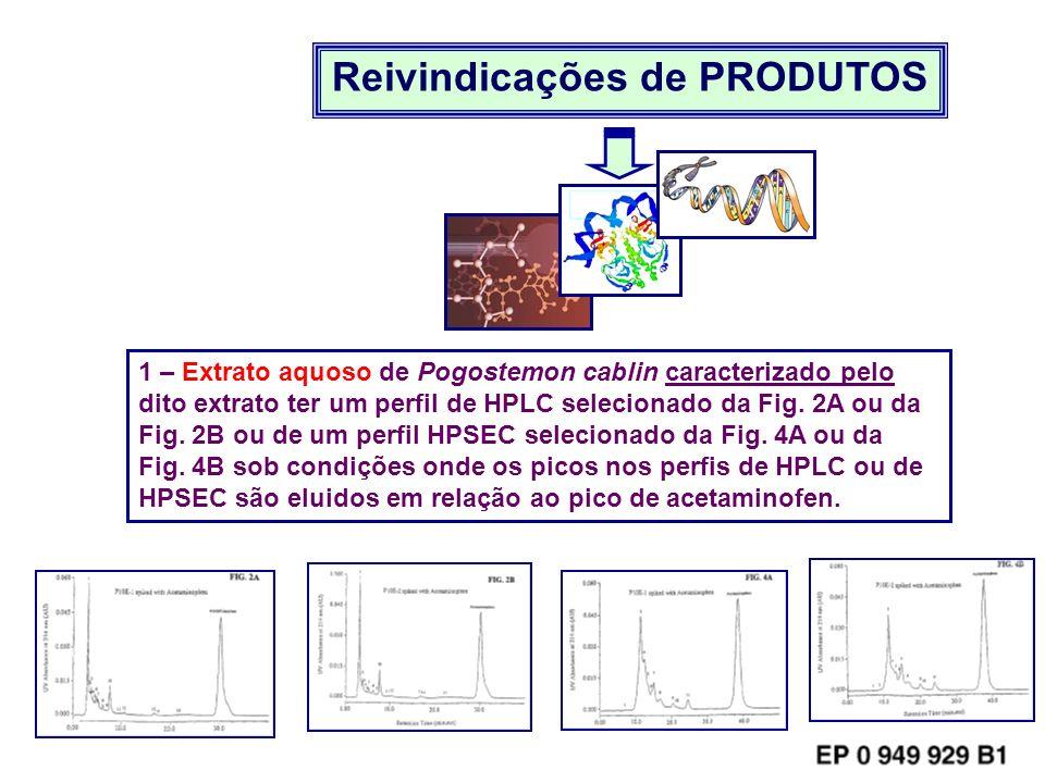 Reivindicações de PRODUTOS 1 – Extrato aquoso de Pogostemon cablin caracterizado pelo dito extrato ter um perfil de HPLC selecionado da Fig. 2A ou da