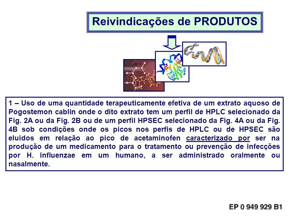 Reivindicações de PRODUTOS 1 – Uso de uma quantidade terapeuticamente efetiva de um extrato aquoso de Pogostemon cablin onde o dito extrato tem um per