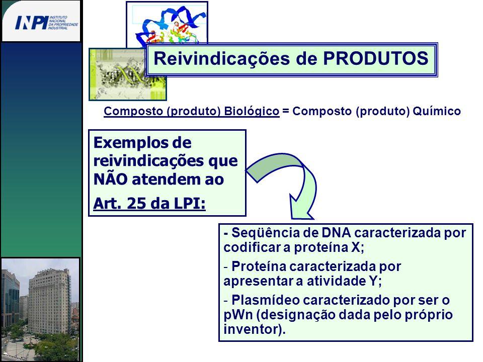 Composto (produto) Biológico = Composto (produto) Químico - Seqüência de DNA caracterizada por codificar a proteína X; - Proteína caracterizada por ap