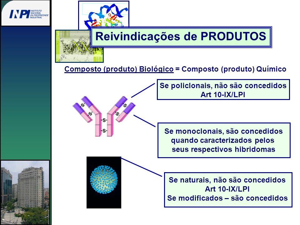 Composto (produto) Biológico = Composto (produto) Químico Se naturais, não são concedidos Art 10-IX/LPI Se modificados – são concedidos Se policlonais