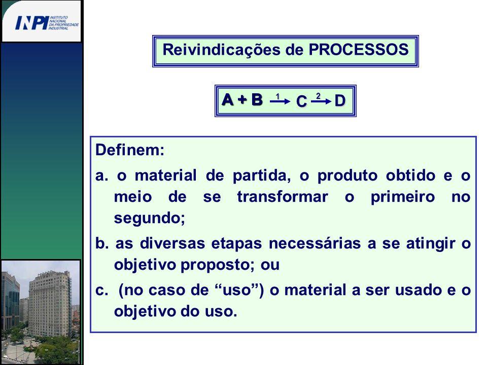 Reivindicações de PROCESSOS Definem: a. o material de partida, o produto obtido e o meio de se transformar o primeiro no segundo; b. as diversas etapa