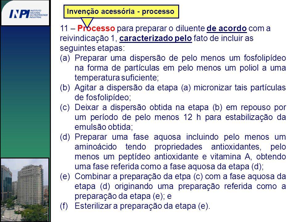 11 – Processo para preparar o diluente de acordo com a reivindicação 1, caracterizado pelo fato de incluir as seguintes etapas: (a)Preparar uma disper