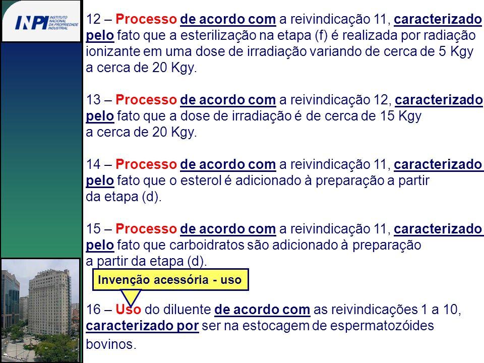 12 – Processo de acordo com a reivindicação 11, caracterizado pelo fato que a esterilização na etapa (f) é realizada por radiação ionizante em uma dos