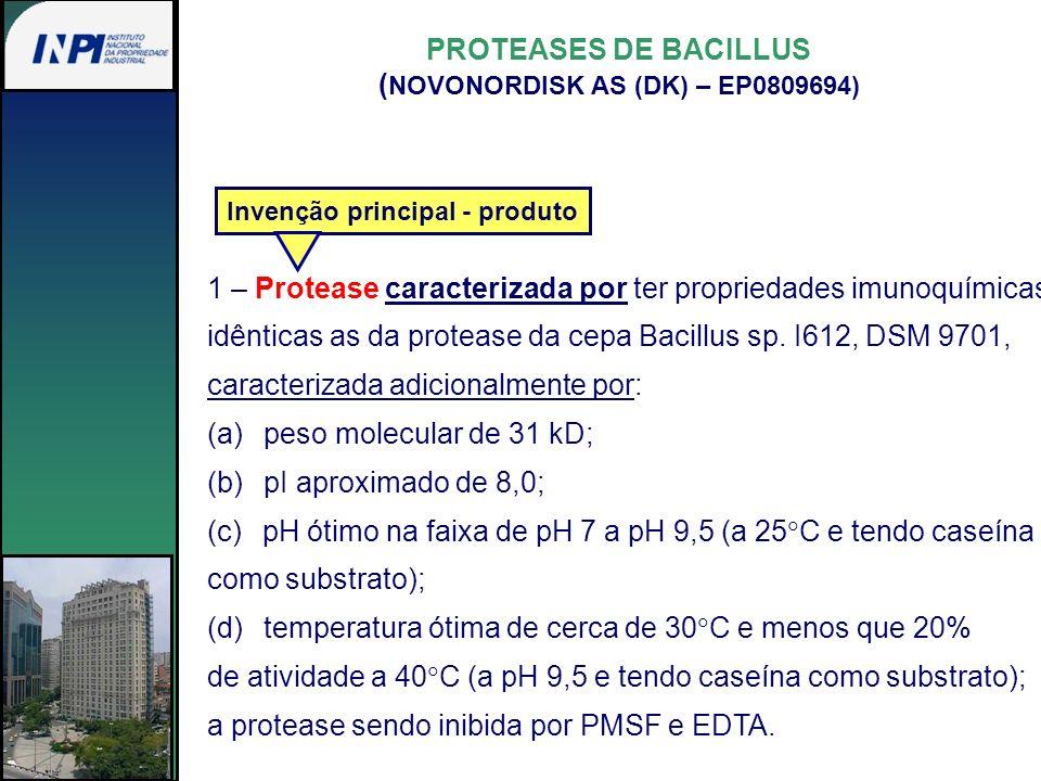 PROTEASES DE BACILLUS ( NOVONORDISK AS (DK) – EP0809694) 1 – Protease caracterizada por ter propriedades imunoquímicas idênticas as da protease da cep