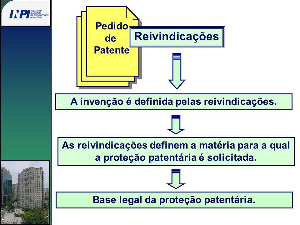 Função das reivindicações: Para o Escritório de Patente: matéria objeto de proteção Saber para qual matéria objeto de proteção deverá ser feita a pesquisa do estado da técnica.