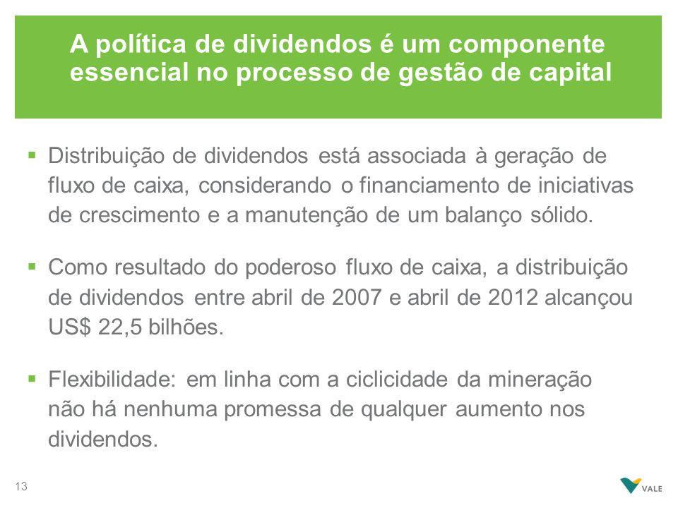 A política de dividendos é um componente essencial no processo de gestão de capital Distribuição de dividendos está associada à geração de fluxo de ca