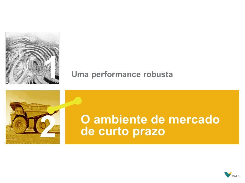 2 Uma performance robusta O ambiente de mercado de curto prazo 1