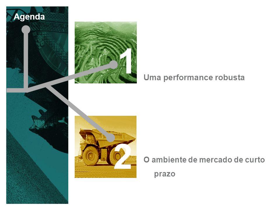 Agenda Uma performance robusta O ambiente de mercado de curto prazo 1 2