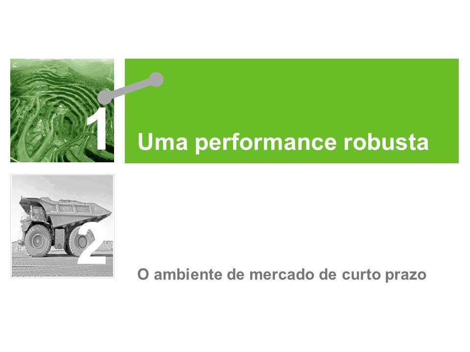 1 2 Uma performance robusta O ambiente de mercado de curto prazo