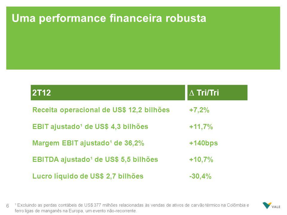 Uma performance financeira robusta 2T12 Tri/Tri Receita operacional de US$ 12,2 bilhões+7,2% EBIT ajustado¹ de US$ 4,3 bilhões+11,7% Margem EBIT ajust