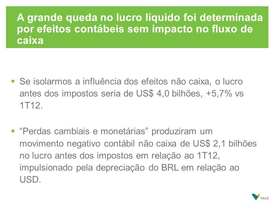 A grande queda no lucro líquido foi determinada por efeitos contábeis sem impacto no fluxo de caixa Se isolarmos a influência dos efeitos não caixa, o