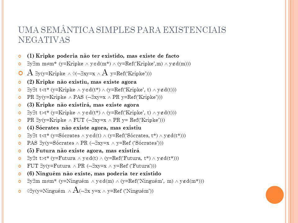 UMA SEMÂNTICA SIMPLES PARA EXISTENCIAIS NEGATIVAS (1) Kripke poderia não ter existido, mas existe de facto y m mm* (y=Kripke y d(m*) (y=Ref(Kripke,m)