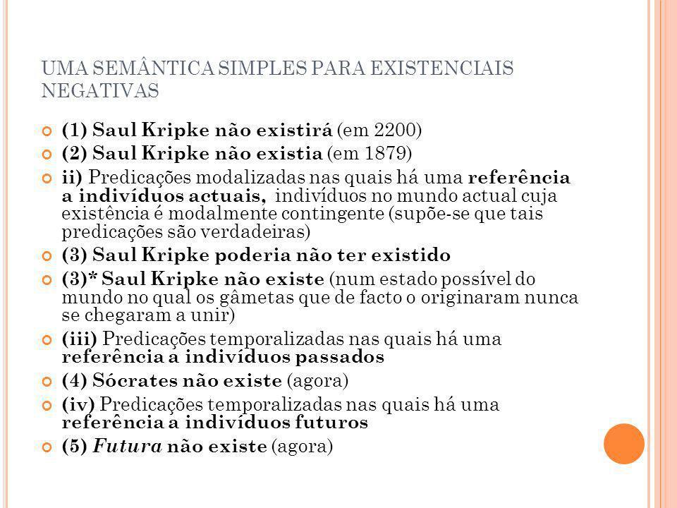 UMA SEMÂNTICA SIMPLES PARA EXISTENCIAIS NEGATIVAS (1) Saul Kripke não existirá (em 2200) (2) Saul Kripke não existia (em 1879) ii) Predicações modaliz