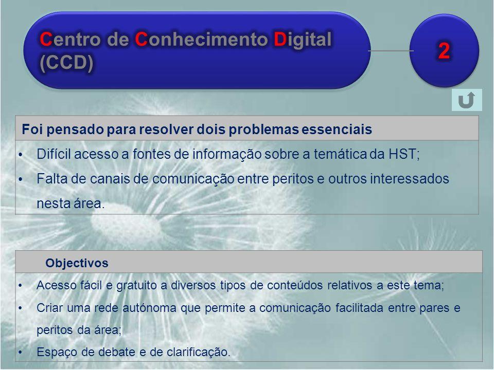 Foi pensado para resolver dois problemas essenciais Difícil acesso a fontes de informação sobre a temática da HST; Falta de canais de comunicação entr
