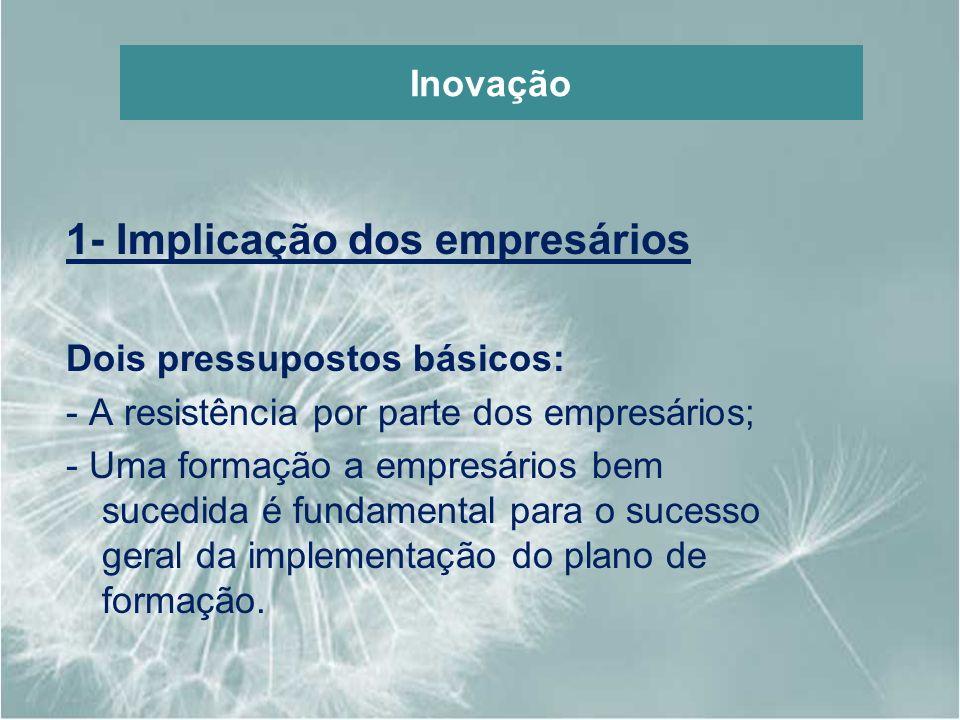 Inovação 1- Implicação dos empresários Dois pressupostos básicos: - A resistência por parte dos empresários; - Uma formação a empresários bem sucedida