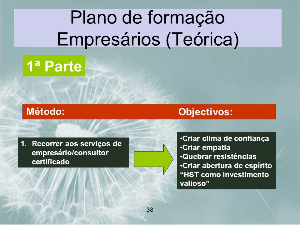 38 Plano de formação Empresários (Teórica) 1ª Parte 1.Recorrer aos serviços de empresário/consultor certificado Criar clima de confiança Criar empatia