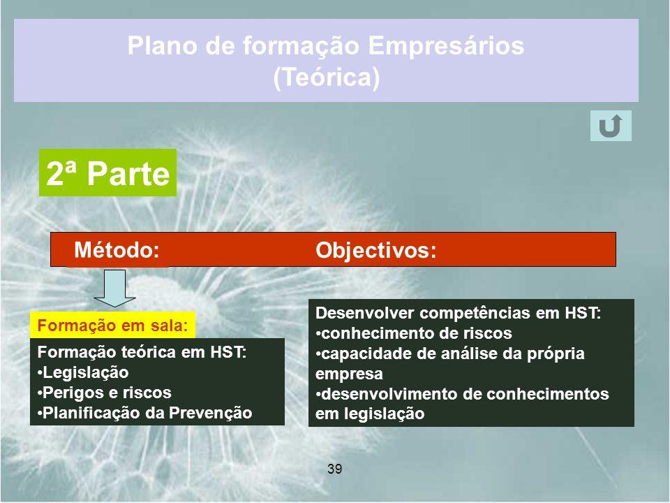 39 Plano de formação Empresários (Teórica) 2ª Parte Método: Formação teórica em HST: Legislação Perigos e riscos Planificação da Prevenção Formação em
