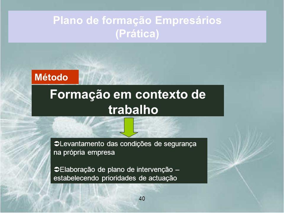 40 Plano de formação Empresários (Prática) Formação em contexto de trabalho Levantamento das condições de segurança na própria empresa Elaboração de p