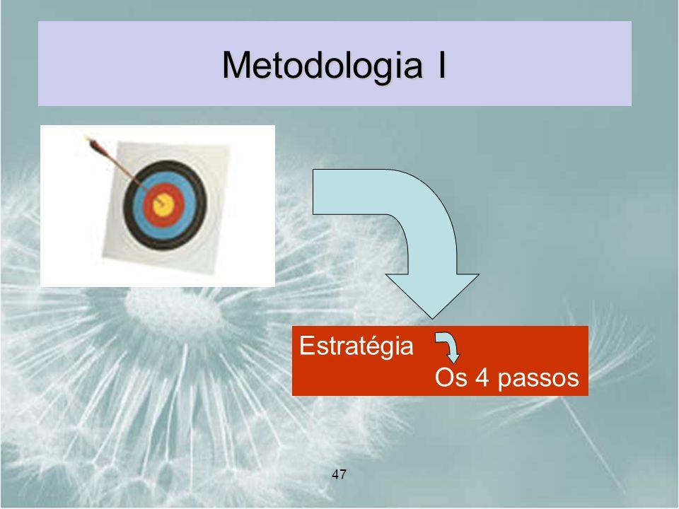 47 Metodologia I Estratégia Os 4 passos
