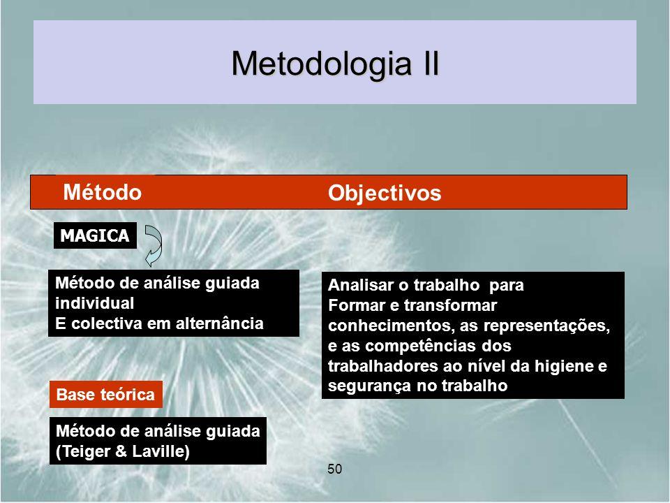 50 Metodologia II Método de análise guiada individual E colectiva em alternância Método de análise guiada (Teiger & Laville) Analisar o trabalho para
