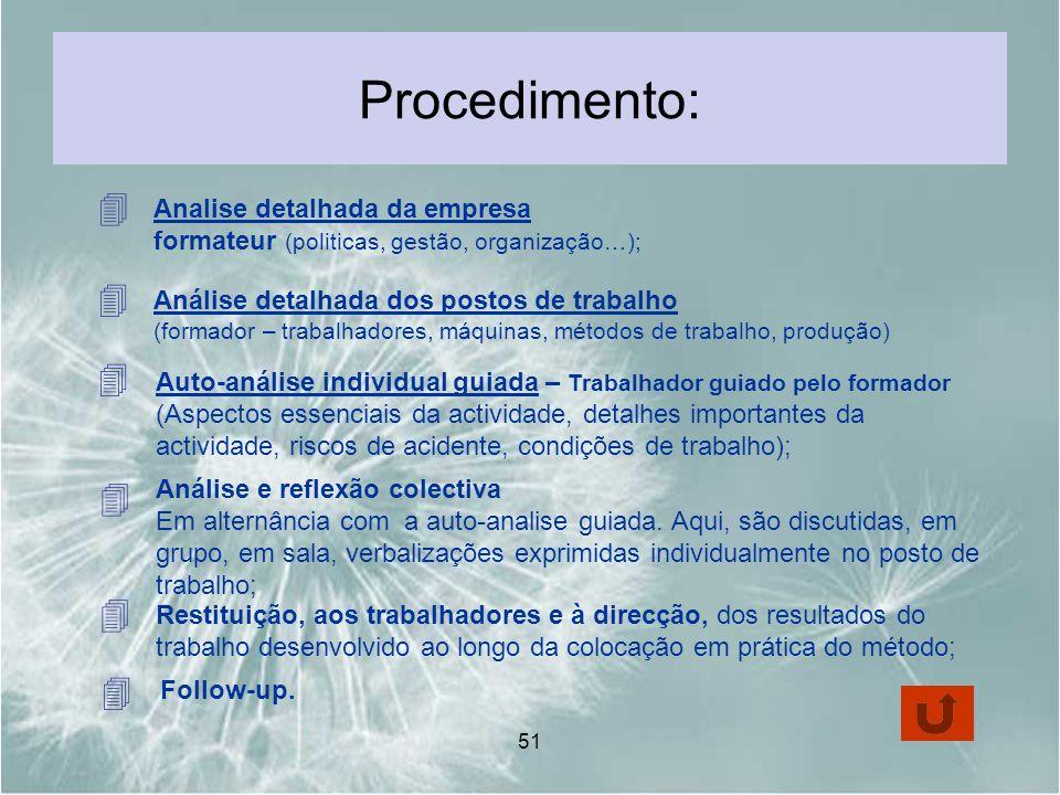 51 Procedimento: Análise detalhada dos postos de trabalho (formador – trabalhadores, máquinas, métodos de trabalho, produção) Auto-análise individual