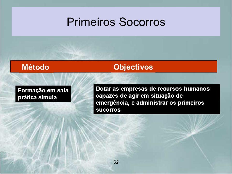 52 Primeiros Socorros Formação em sala prática simula Dotar as empresas de recursos humanos capazes de agir em situação de emergência, e administrar o