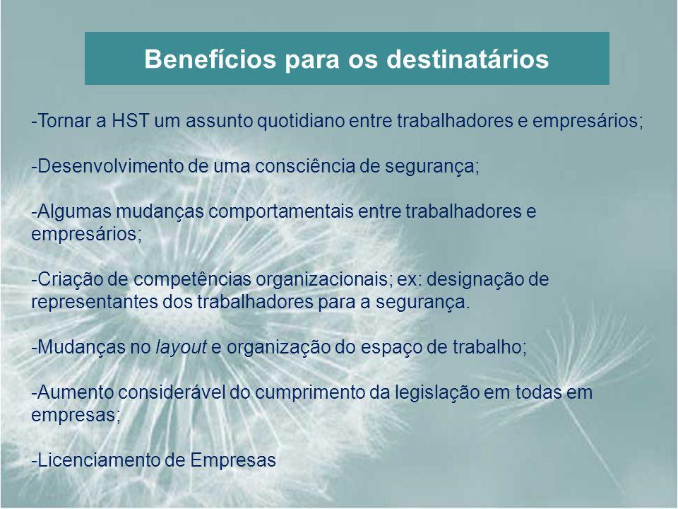 Benefícios para os destinatários -Tornar a HST um assunto quotidiano entre trabalhadores e empresários; -Desenvolvimento de uma consciência de seguran