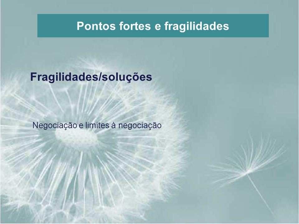 Pontos fortes e fragilidades Fragilidades/soluções Negociação e limites à negociação