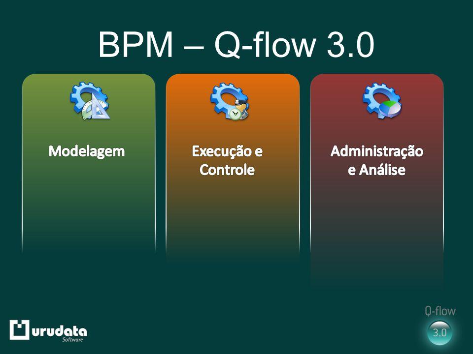 BPM – Q-flow 3.0
