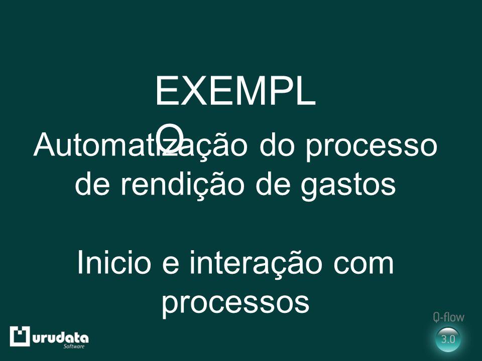 Automatização do processo de rendição de gastos Inicio e interação com processos EXEMPL O