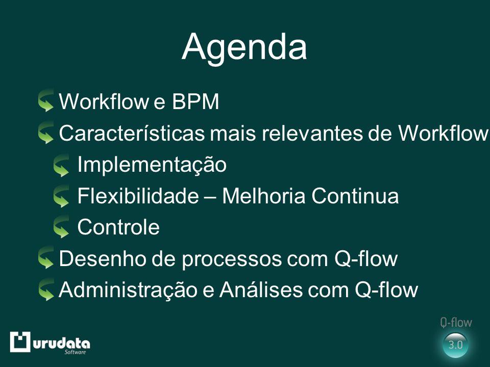 Agenda Workflow e BPM Características mais relevantes de Workflow Implementação Flexibilidade – Melhoria Continua Controle Desenho de processos com Q-