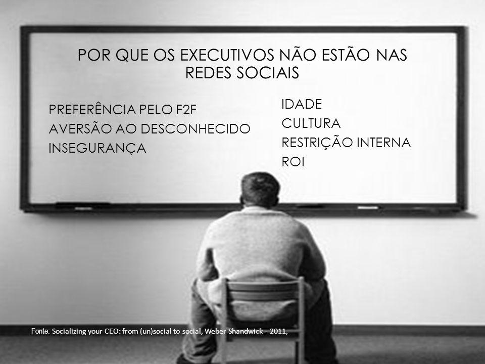 17 POR QUE OS EXECUTIVOS NÃO ESTÃO NAS REDES SOCIAIS PREFERÊNCIA PELO F2F INSEGURANÇA ROI IDADE RESTRIÇÃO INTERNA AVERSÃO AO DESCONHECIDO CULTURA Fonte: Socializing your CEO: from (un)social to social, Weber Shandwick - 2011,