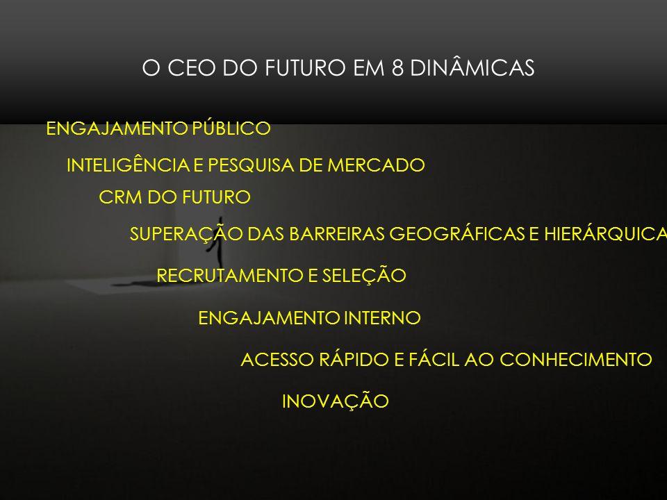 24 O CEO DO FUTURO EM 8 DINÂMICAS ENGAJAMENTO PÚBLICO RECRUTAMENTO E SELEÇÃO INTELIGÊNCIA E PESQUISA DE MERCADO CRM DO FUTURO ENGAJAMENTO INTERNO SUPERAÇÃO DAS BARREIRAS GEOGRÁFICAS E HIERÁRQUICAS ACESSO RÁPIDO E FÁCIL AO CONHECIMENTO INOVAÇÃO