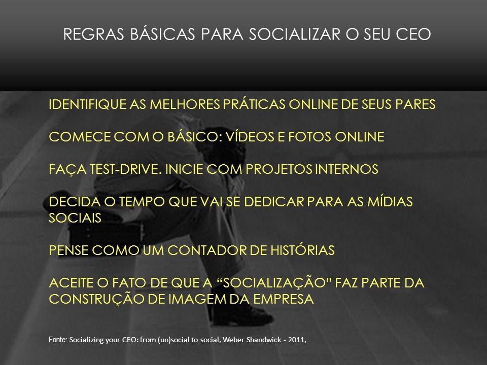 25 REGRAS BÁSICAS PARA SOCIALIZAR O SEU CEO IDENTIFIQUE AS MELHORES PRÁTICAS ONLINE DE SEUS PARES COMECE COM O BÁSICO: VÍDEOS E FOTOS ONLINE FAÇA TEST-DRIVE.