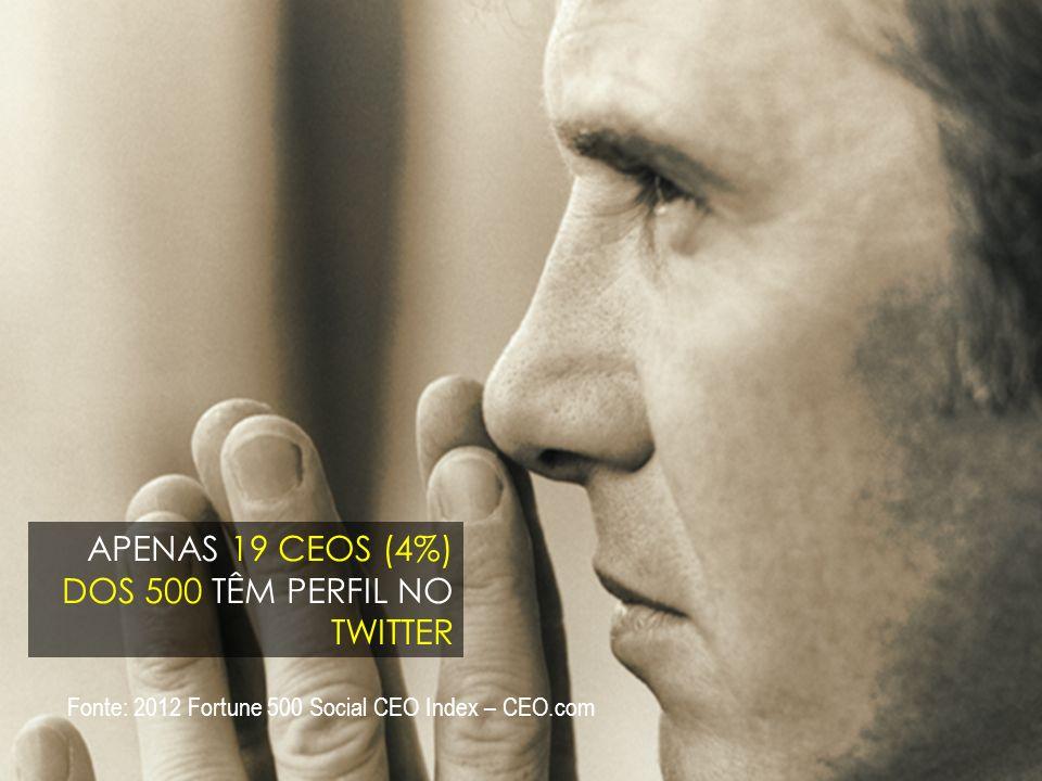7 APENAS 19 CEOS (4%) DOS 500 TÊM PERFIL NO TWITTER