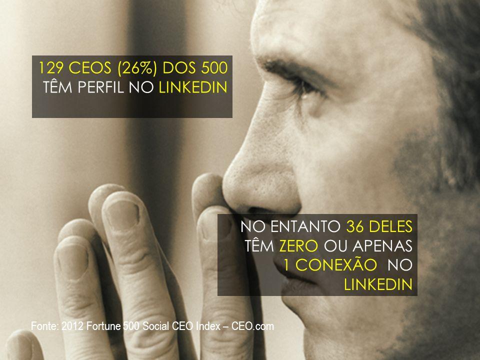 9 129 CEOS (26%) DOS 500 TÊM PERFIL NO LINKEDIN NO ENTANTO 36 DELES TÊM ZERO OU APENAS 1 CONEXÃO NO LINKEDIN Fonte: 2012 Fortune 500 Social CEO Index