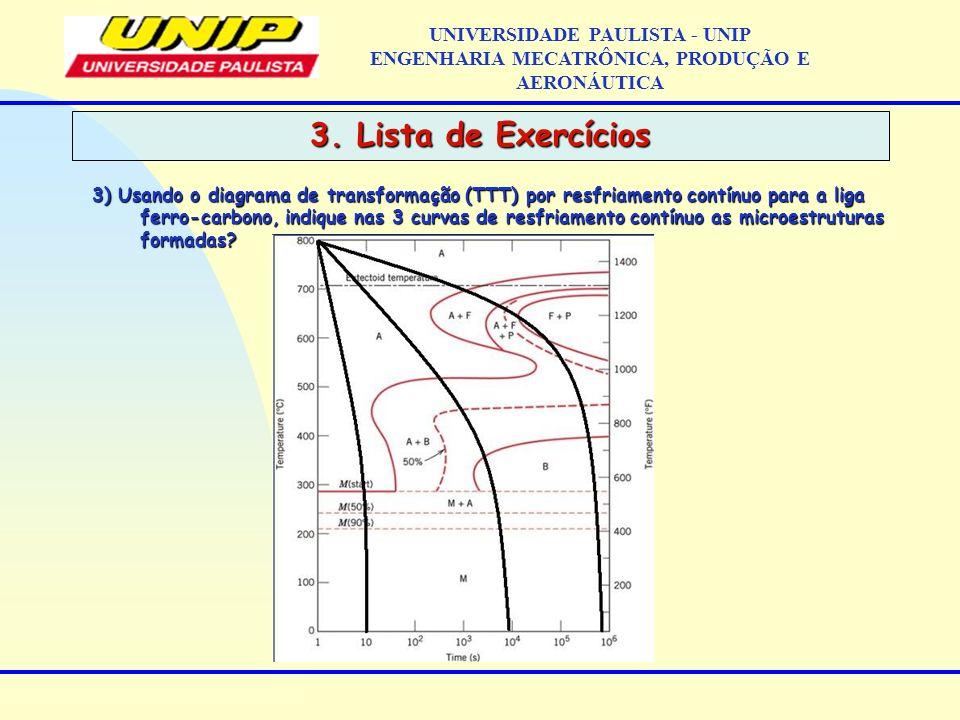 3. Lista de Exercícios UNIVERSIDADE PAULISTA - UNIP ENGENHARIA MECATRÔNICA, PRODUÇÃO E AERONÁUTICA 3) Usando o diagrama de transformação (TTT) por res