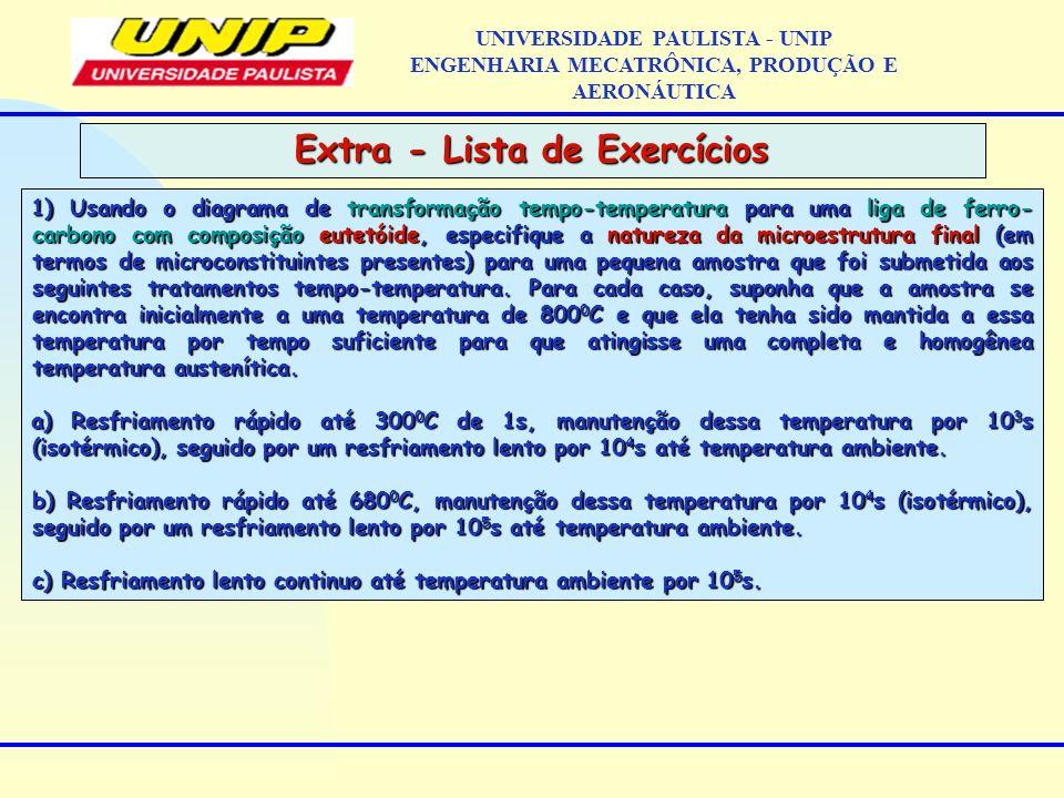 Extra - Lista de Exercícios UNIVERSIDADE PAULISTA - UNIP ENGENHARIA MECATRÔNICA, PRODUÇÃO E AERONÁUTICA 1) Usando o diagrama de transformação tempo-te