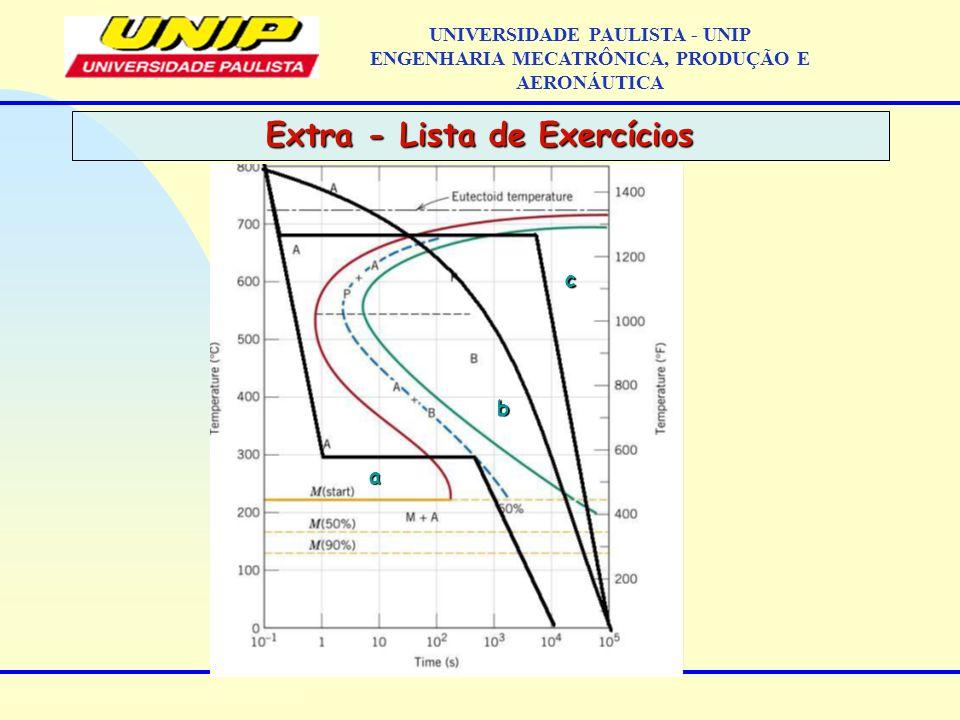 Extra - Lista de Exercícios UNIVERSIDADE PAULISTA - UNIP ENGENHARIA MECATRÔNICA, PRODUÇÃO E AERONÁUTICAa b c