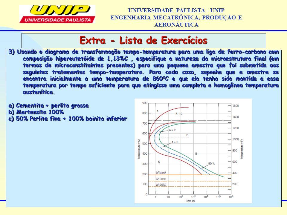 Extra - Lista de Exercícios UNIVERSIDADE PAULISTA - UNIP ENGENHARIA MECATRÔNICA, PRODUÇÃO E AERONÁUTICA 3) Usando o diagrama de transformação tempo-te