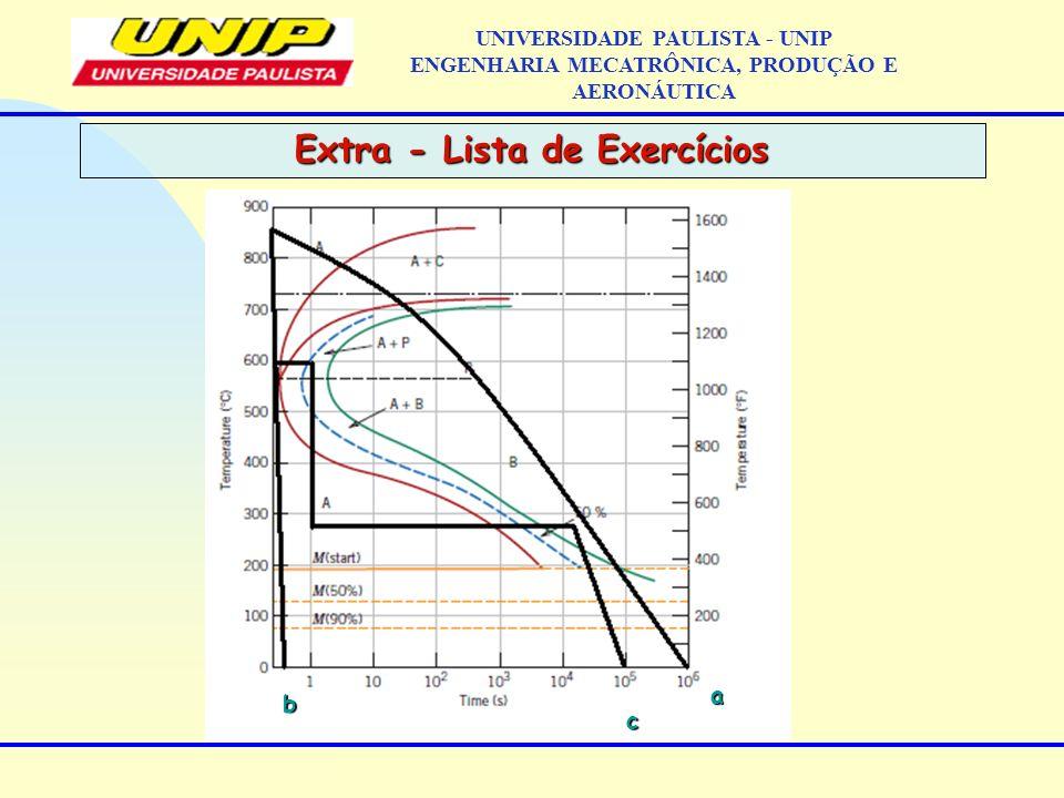 Extra - Lista de Exercícios UNIVERSIDADE PAULISTA - UNIP ENGENHARIA MECATRÔNICA, PRODUÇÃO E AERONÁUTICAb c a