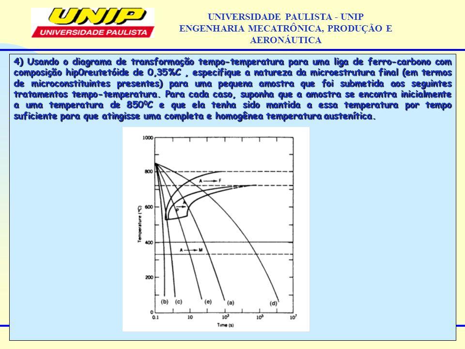 Extra - Lista de Exercícios UNIVERSIDADE PAULISTA - UNIP ENGENHARIA MECATRÔNICA, PRODUÇÃO E AERONÁUTICA 4) Usando o diagrama de transformação tempo-te