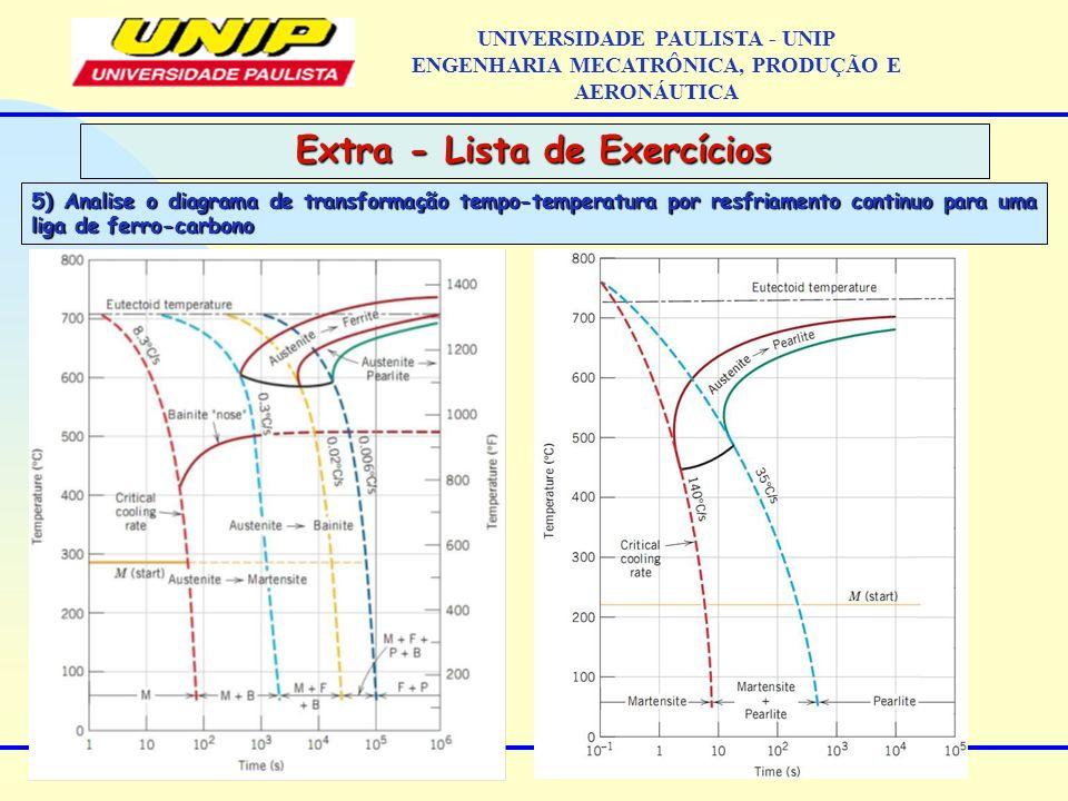 Extra - Lista de Exercícios UNIVERSIDADE PAULISTA - UNIP ENGENHARIA MECATRÔNICA, PRODUÇÃO E AERONÁUTICA 5) Analise o diagrama de transformação tempo-t