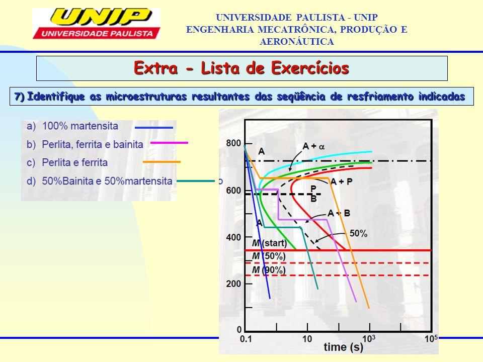 Extra - Lista de Exercícios UNIVERSIDADE PAULISTA - UNIP ENGENHARIA MECATRÔNICA, PRODUÇÃO E AERONÁUTICA 7) Identifique as microestruturas resultantes