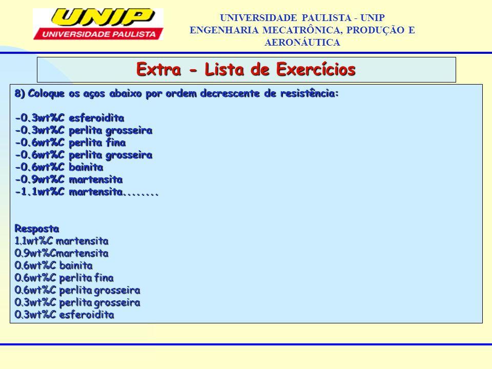 Extra - Lista de Exercícios UNIVERSIDADE PAULISTA - UNIP ENGENHARIA MECATRÔNICA, PRODUÇÃO E AERONÁUTICA 8) Coloque os aços abaixo por ordem decrescent